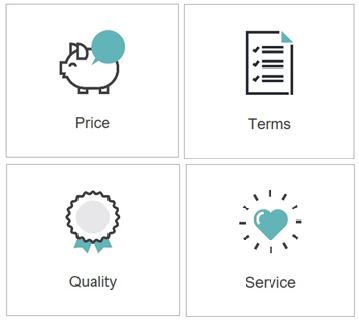 Ventura Value icons - price, terms, quality, service